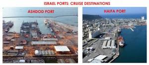 Israel Ports